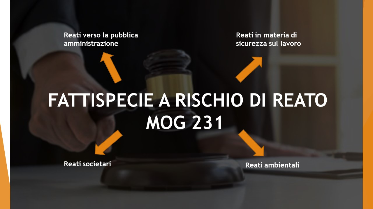 elenco aggiornato dei reati mog231